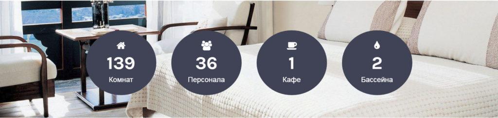 харизма коблево отель