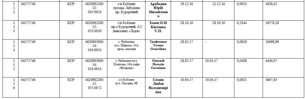 коблевский сельский совет