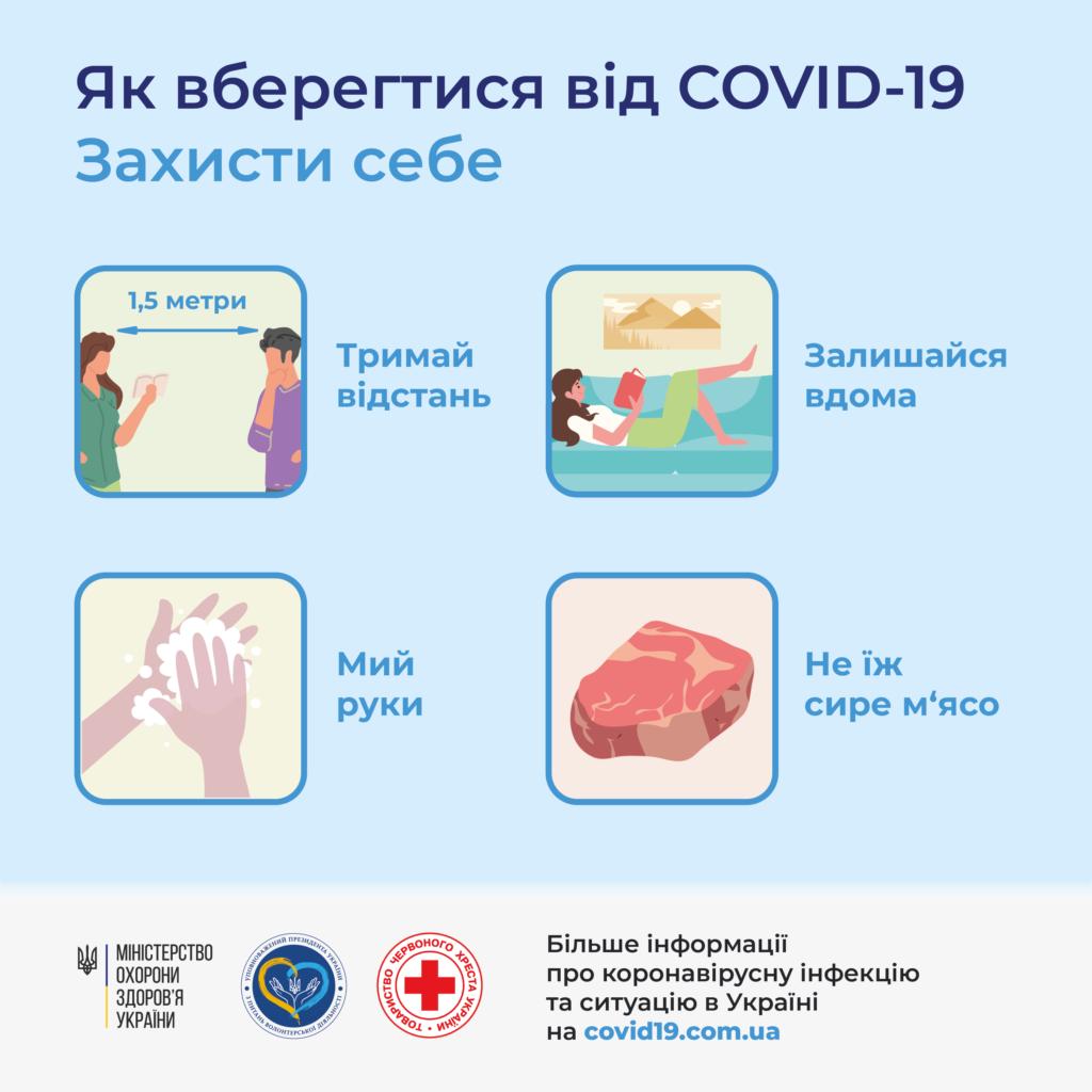 Здравоохранение в Коблево