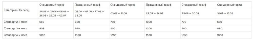 цены отель коблево