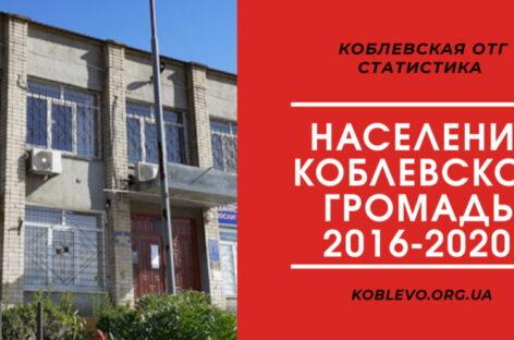 Численность населения Коблевской ОТГ. Статистика громады