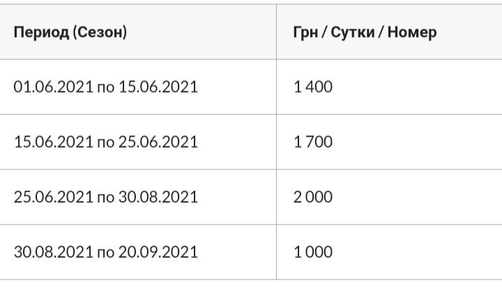 Цены санрайз коблево 2021