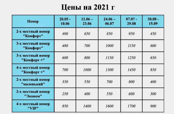 цены уютный дворик коблево